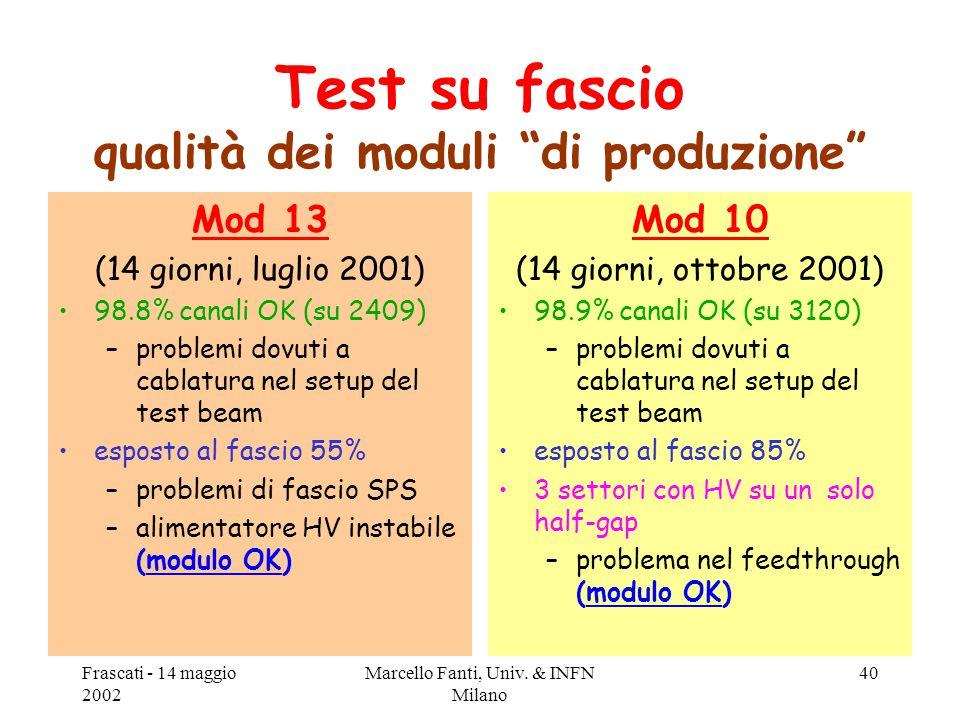 """Frascati - 14 maggio 2002 Marcello Fanti, Univ. & INFN Milano 40 Test su fascio qualità dei moduli """"di produzione"""" Mod 13 (14 giorni, luglio 2001) 98."""