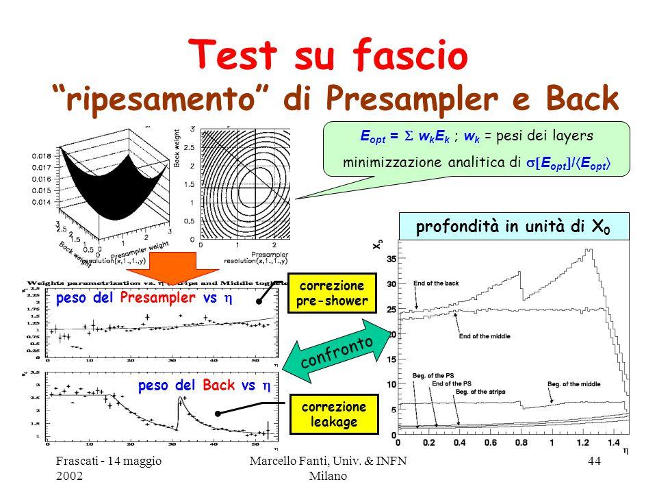 """Frascati - 14 maggio 2002 Marcello Fanti, Univ. & INFN Milano 44 Test su fascio """"ripesamento"""" di Presampler e Back profondità in unità di X 0 E opt ="""
