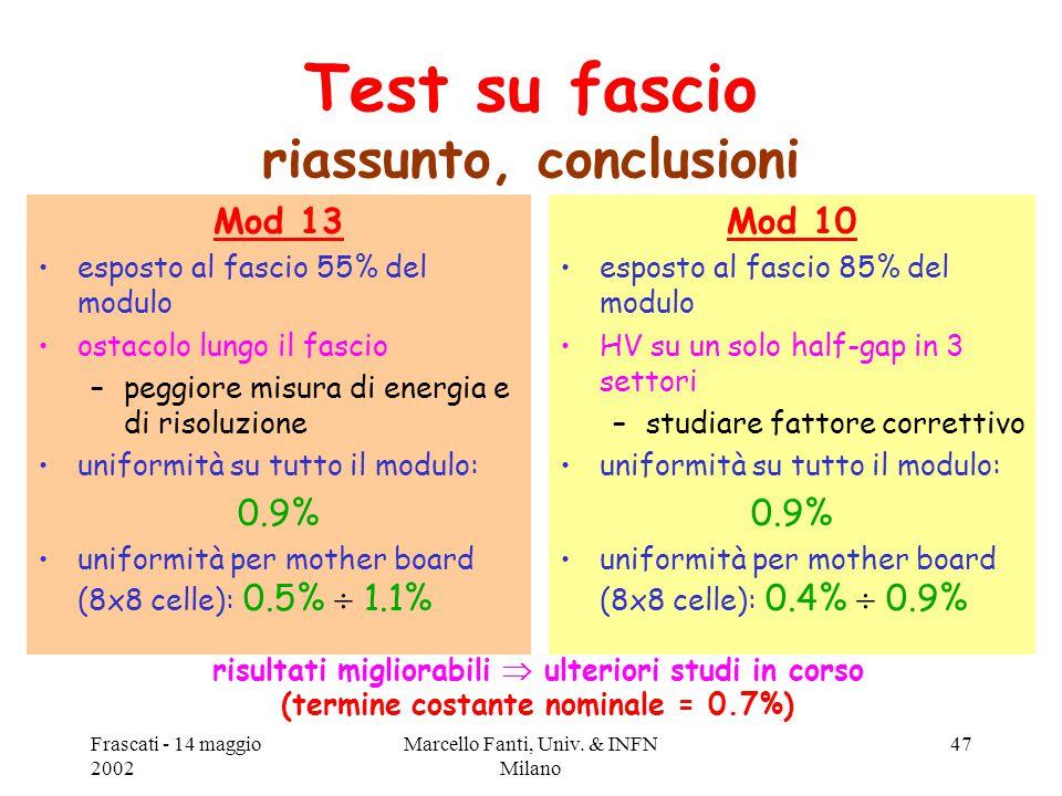 Frascati - 14 maggio 2002 Marcello Fanti, Univ. & INFN Milano 47 Test su fascio riassunto, conclusioni Mod 13 esposto al fascio 55% del modulo ostacol