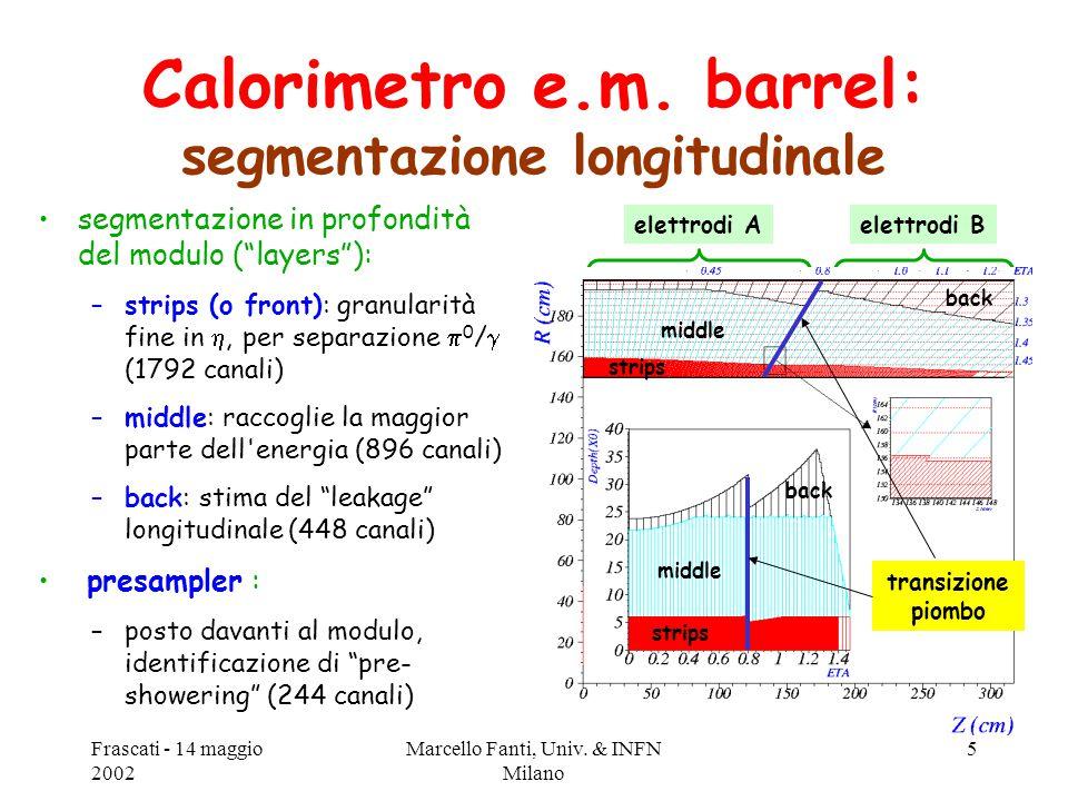 Frascati - 14 maggio 2002 Marcello Fanti, Univ. & INFN Milano 5 Calorimetro e.m. barrel: segmentazione longitudinale segmentazione in profondità del m