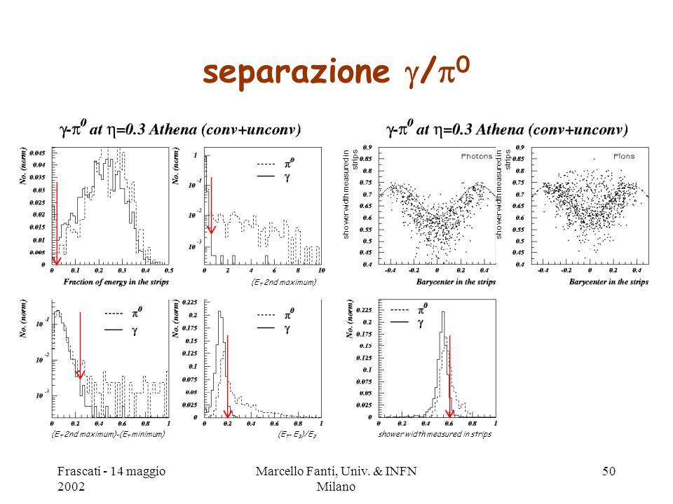 Frascati - 14 maggio 2002 Marcello Fanti, Univ. & INFN Milano 50 separazione  /  0 (E T 2nd maximum)-(E T minimum) (E 7 - E 3 )/E 3 (E T 2nd maximum