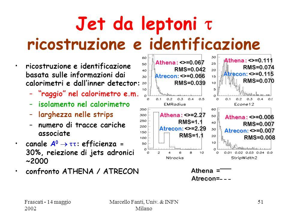 Frascati - 14 maggio 2002 Marcello Fanti, Univ. & INFN Milano 51 Athena : <>=2.27 RMS=1.1 RMS=1.1 Atrecon: <>=2.29 RMS=1.1 RMS=1.1 Athena : <>=0.067 R