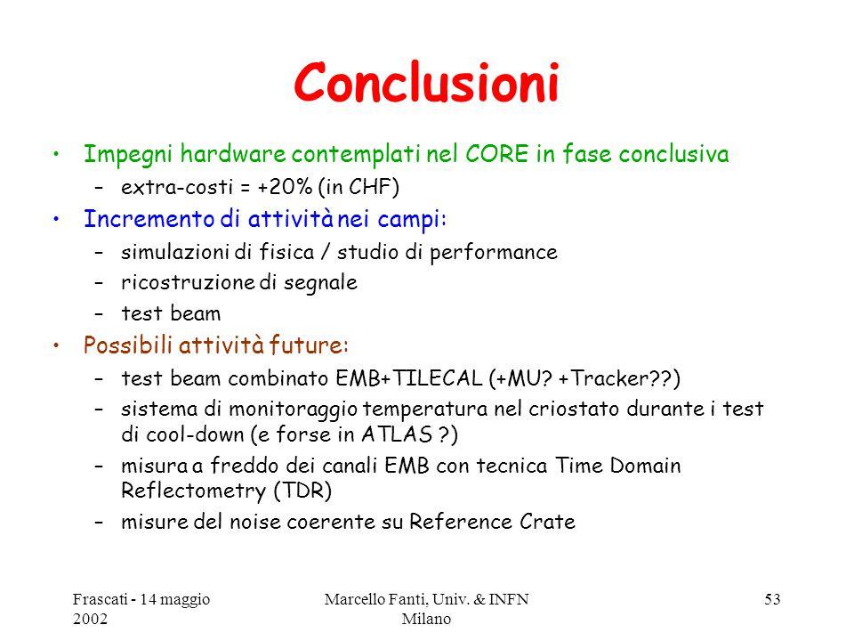 Frascati - 14 maggio 2002 Marcello Fanti, Univ. & INFN Milano 53 Conclusioni Impegni hardware contemplati nel CORE in fase conclusiva –extra-costi = +