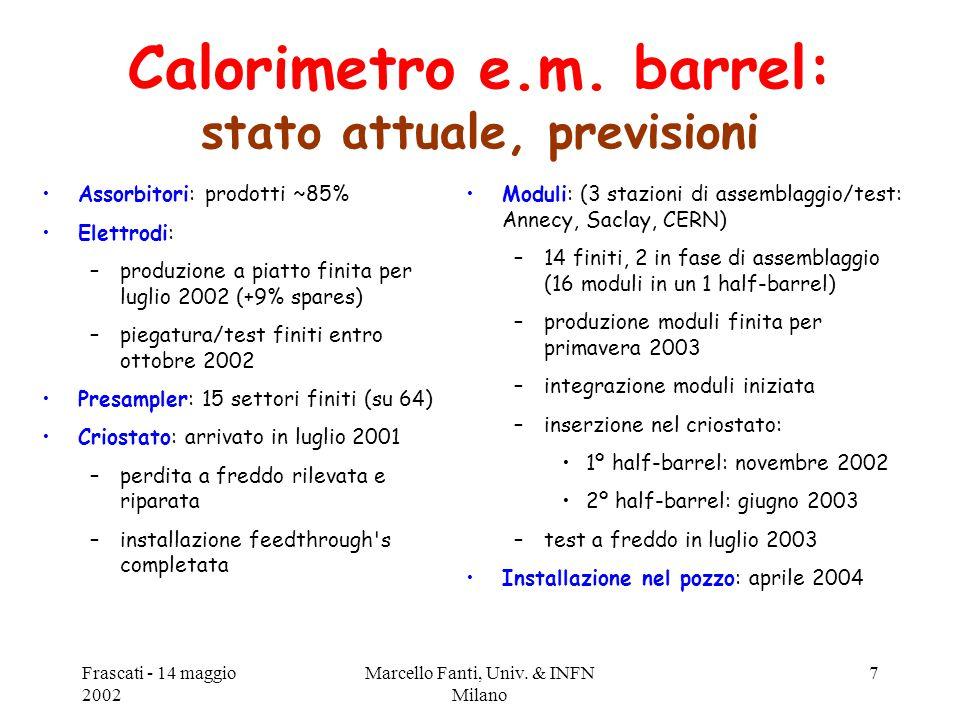 Frascati - 14 maggio 2002 Marcello Fanti, Univ. & INFN Milano 7 Calorimetro e.m. barrel: stato attuale, previsioni Assorbitori: prodotti ~85% Elettrod