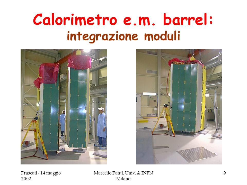 Frascati - 14 maggio 2002 Marcello Fanti, Univ. & INFN Milano 9 Calorimetro e.m. barrel: integrazione moduli