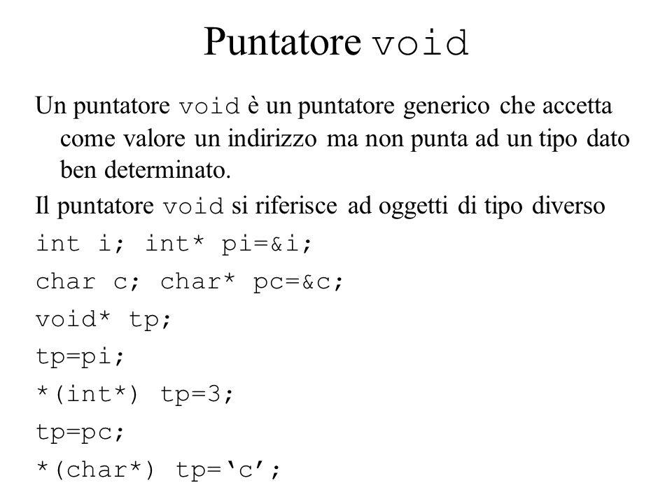 Puntatore void Un puntatore void è un puntatore generico che accetta come valore un indirizzo ma non punta ad un tipo dato ben determinato. Il puntato
