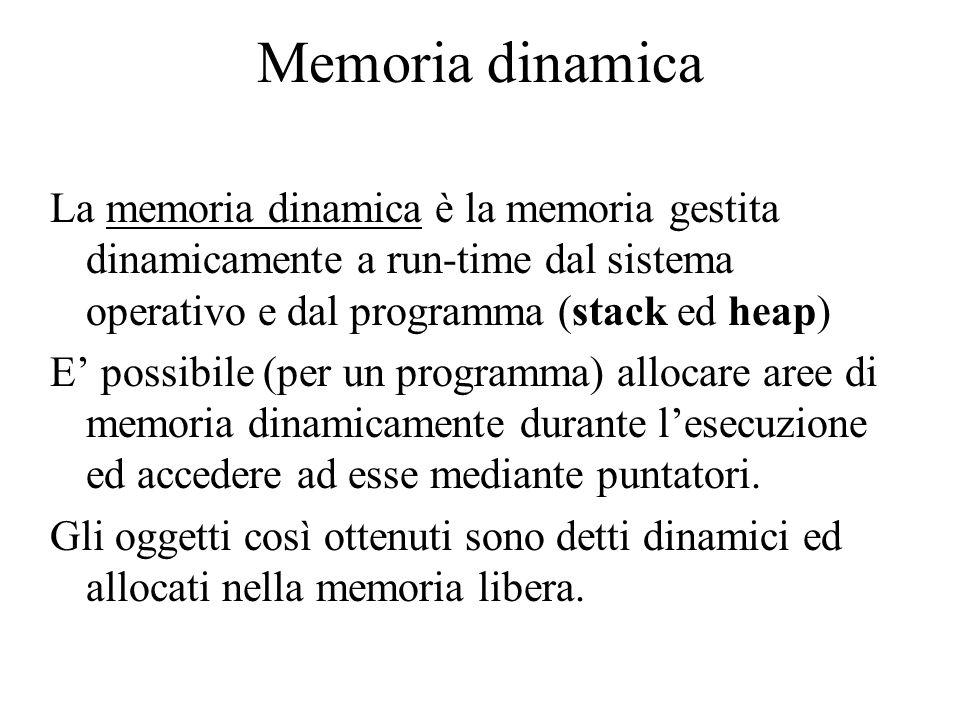 Memoria dinamica La memoria dinamica è la memoria gestita dinamicamente a run-time dal sistema operativo e dal programma (stack ed heap) E' possibile (per un programma) allocare aree di memoria dinamicamente durante l'esecuzione ed accedere ad esse mediante puntatori.
