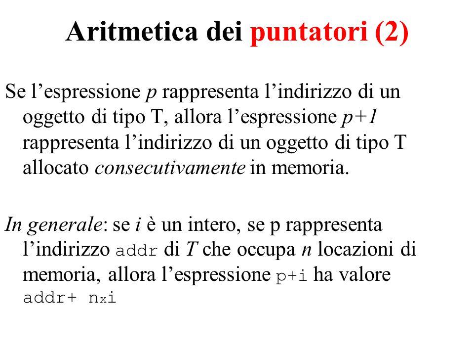 Aritmetica dei puntatori (2) Se l'espressione p rappresenta l'indirizzo di un oggetto di tipo T, allora l'espressione p+1 rappresenta l'indirizzo di un oggetto di tipo T allocato consecutivamente in memoria.