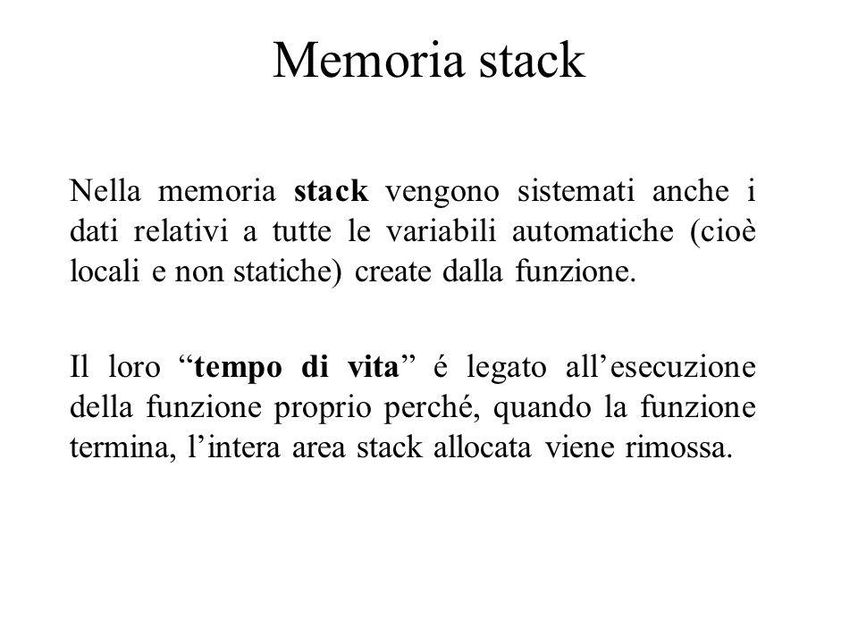 Memoria stack Nella memoria stack vengono sistemati anche i dati relativi a tutte le variabili automatiche (cioè locali e non statiche) create dalla f
