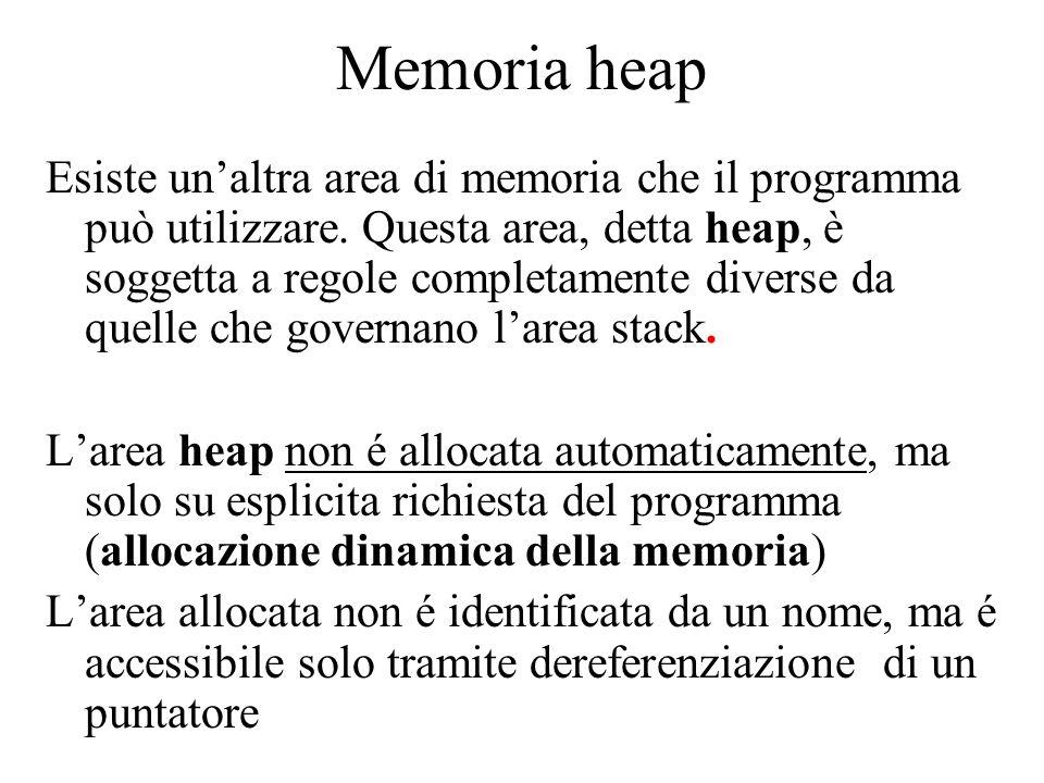 Memoria heap Esiste un'altra area di memoria che il programma può utilizzare.