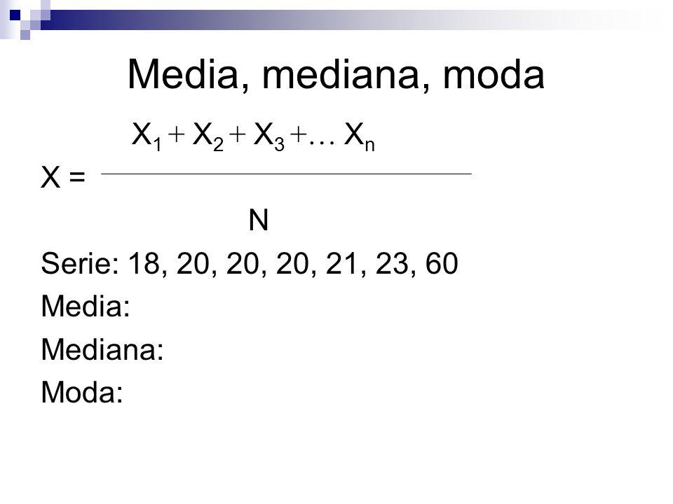 Media, mediana, moda X 1 + X 2 + X 3 +… X n X = N Serie: 18, 20, 20, 20, 21, 23, 60 Media: Mediana: Moda: