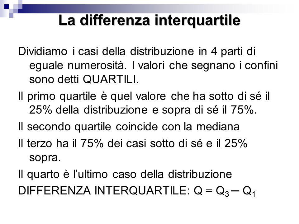 La differenza interquartile Dividiamo i casi della distribuzione in 4 parti di eguale numerosità. I valori che segnano i confini sono detti QUARTILI.