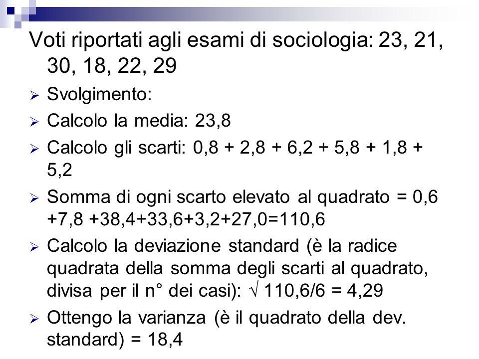 Voti riportati agli esami di sociologia: 23, 21, 30, 18, 22, 29  Svolgimento:  Calcolo la media: 23,8  Calcolo gli scarti: 0,8 + 2,8 + 6,2 + 5,8 +