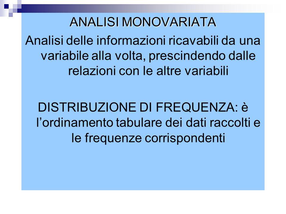 ANALISI MONOVARIATA Analisi delle informazioni ricavabili da una variabile alla volta, prescindendo dalle relazioni con le altre variabili DISTRIBUZIO