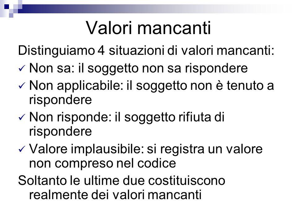 Valori mancanti Distinguiamo 4 situazioni di valori mancanti: Non sa: il soggetto non sa rispondere Non applicabile: il soggetto non è tenuto a rispon
