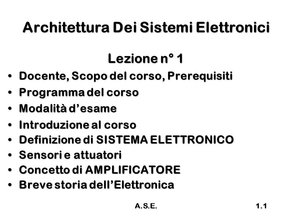 A.S.E.1.1 Architettura Dei Sistemi Elettronici Lezione n° 1 Docente, Scopo del corso, PrerequisitiDocente, Scopo del corso, Prerequisiti Programma del