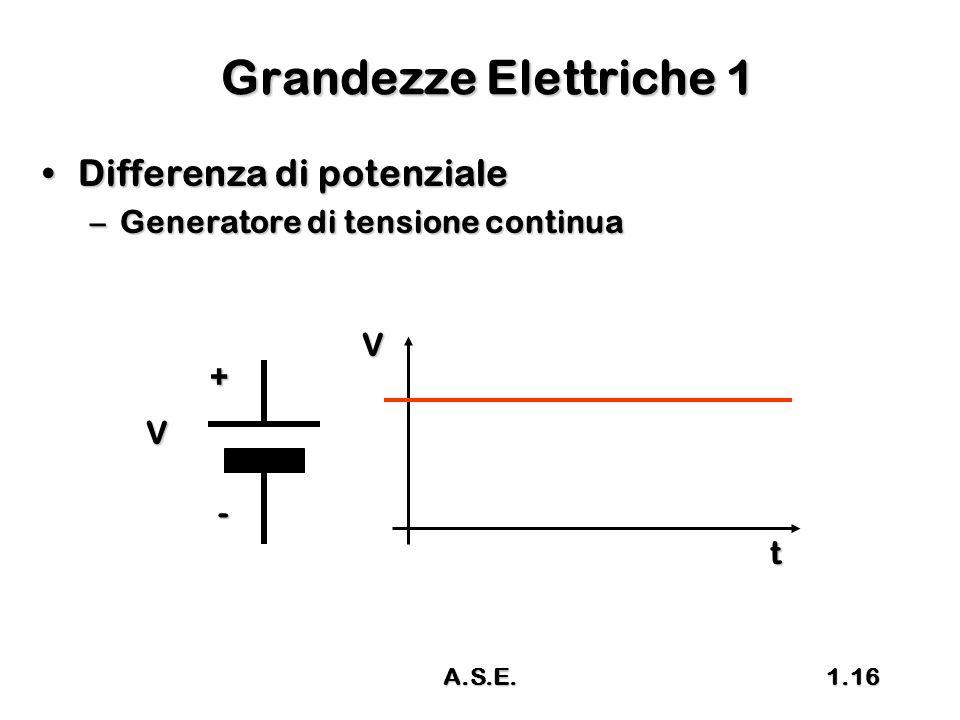 A.S.E.1.16 Grandezze Elettriche 1 Differenza di potenzialeDifferenza di potenziale –Generatore di tensione continua V - + V t