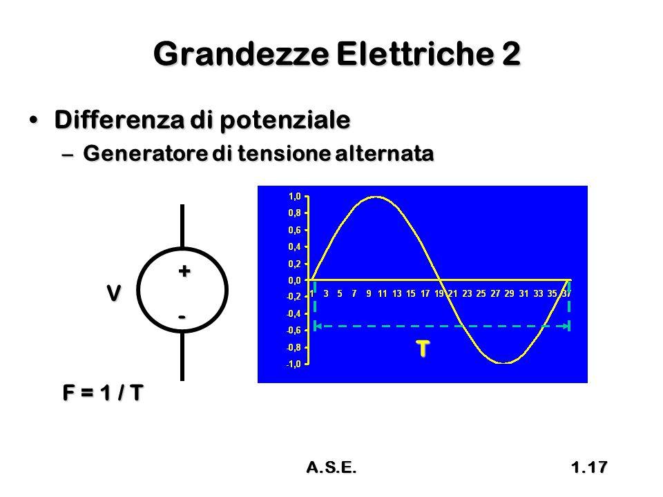 A.S.E.1.17 Grandezze Elettriche 2 Differenza di potenzialeDifferenza di potenziale –Generatore di tensione alternata V - + T F = 1 / T