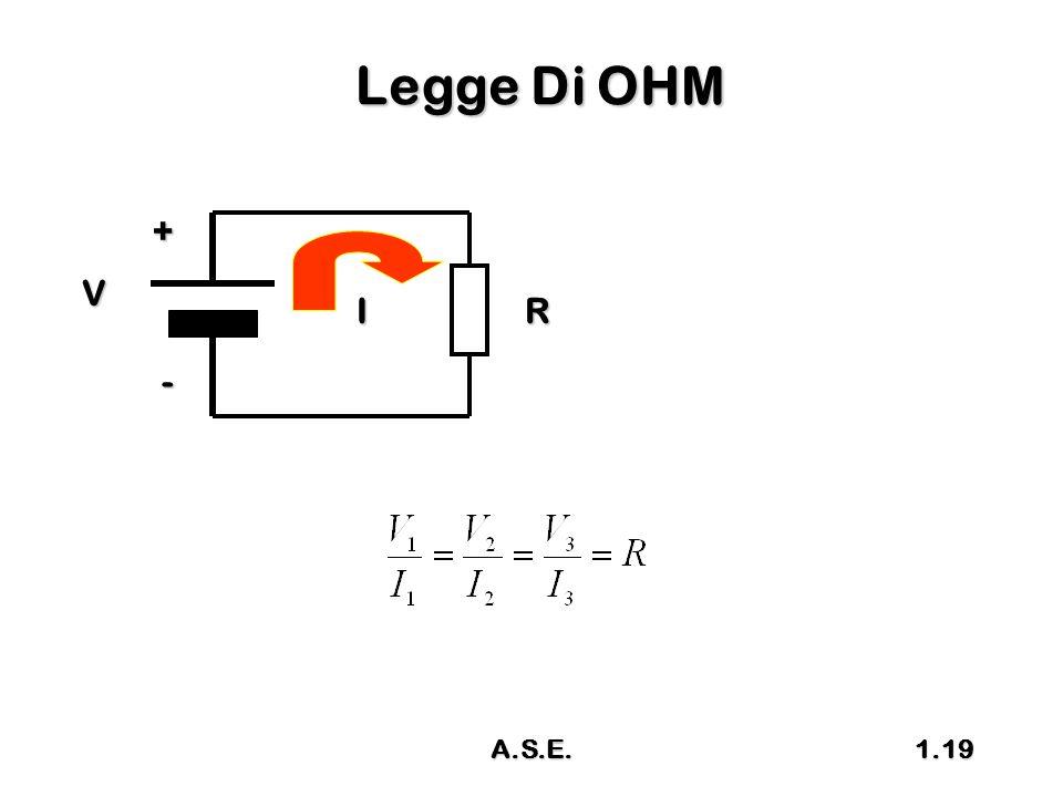 A.S.E.1.19 Legge Di OHM V - + IR