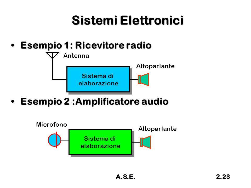 A.S.E.2.23 Sistemi Elettronici Esempio 1: Ricevitore radioEsempio 1: Ricevitore radio Esempio 2 :Amplificatore audioEsempio 2 :Amplificatore audio Sis