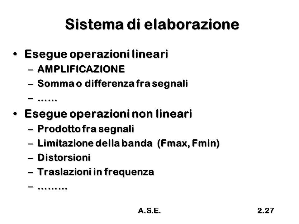 A.S.E.2.27 Sistema di elaborazione Esegue operazioni lineariEsegue operazioni lineari –AMPLIFICAZIONE –Somma o differenza fra segnali –…… Esegue opera