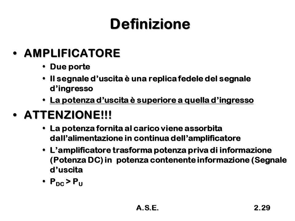 A.S.E.2.29 Definizione AMPLIFICATOREAMPLIFICATORE Due porteDue porte Il segnale d'uscita è una replica fedele del segnale d'ingressoIl segnale d'uscit