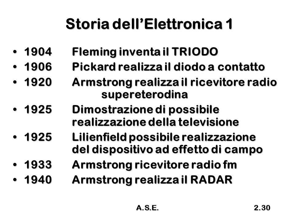 A.S.E.2.30 Storia dell'Elettronica 1 1904Fleming inventa il TRIODO1904Fleming inventa il TRIODO 1906Pickard realizza il diodo a contatto1906Pickard re