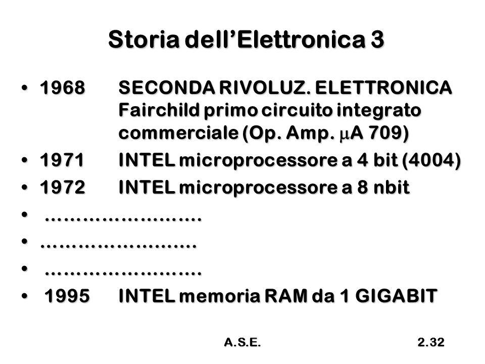 A.S.E.2.32 Storia dell'Elettronica 3 1968SECONDA RIVOLUZ. ELETTRONICA Fairchild primo circuito integrato commerciale (Op. Amp.  A 709)1968SECONDA RIV