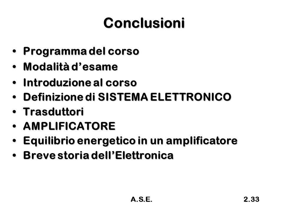 A.S.E.2.33 Conclusioni Programma del corsoProgramma del corso Modalità d'esameModalità d'esame Introduzione al corsoIntroduzione al corso Definizione