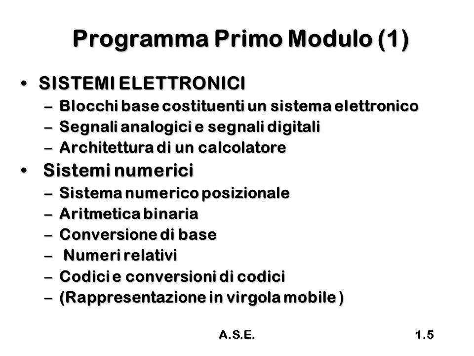 A.S.E.1.6 Programma Primo Modulo (2) ALGEBRA BOOLEANA:ALGEBRA BOOLEANA: –L'algebra booleana quale sistema matematico –Funzioni logiche elementari –Tabella di verità ed espressioni booleane –Teoremi fondamentali –Forme canoniche –Tecniche di minimizzazione logica –Tecniche di minimizzazione logica RETI LOGICHE COMBINATORIERETI LOGICHE COMBINATORIE –La rete logica come blocco funzionale –Modelli di descrizione –Porte logiche –Cenni alle tecniche di realizzazione –Cenni alle tecniche di realizzazione