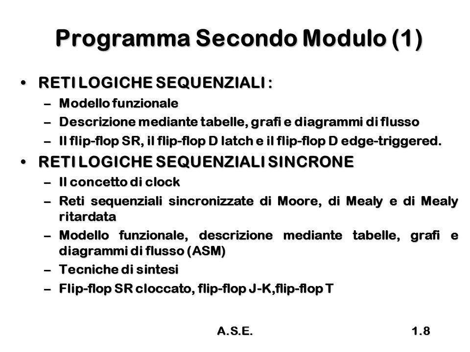 A.S.E.1.9 Programma Secondo Modulo (2) RETI LOGICHE SEQUENZIALI ASINCRONE:RETI LOGICHE SEQUENZIALI ASINCRONE: –Vantaggi delle reti asincrone –Inconvenienti delle reti asincrone (alee corse etc.) –Descrizione mediante tabelle, grafi e diagrammi di flusso –Tecniche di progetto –Tecniche di progetto REGISTRI E CONTATORTIREGISTRI E CONTATORTI –Registri a caricamento parallelo –Registri a scorrimento –Contatori asincroni modulo 2 n –Contatori sincroni modulo 2 n –Contatori sincroni modulo n