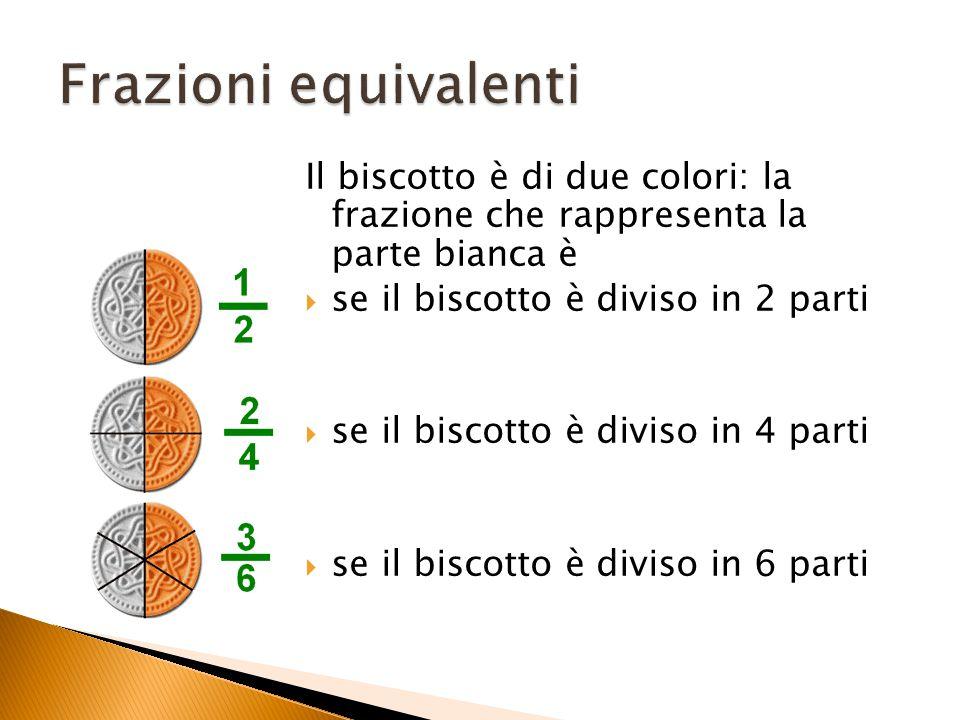 Il biscotto è di due colori: la frazione che rappresenta la parte bianca è  se il biscotto è diviso in 2 parti  se il biscotto è diviso in 4 parti  se il biscotto è diviso in 6 parti