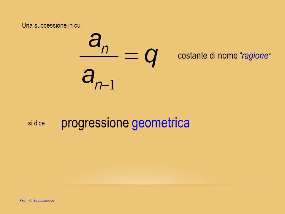 """Una successione in cui costante di nome """" ragione """" si dice progressione geometrica Prof. V. Scaccianoce"""