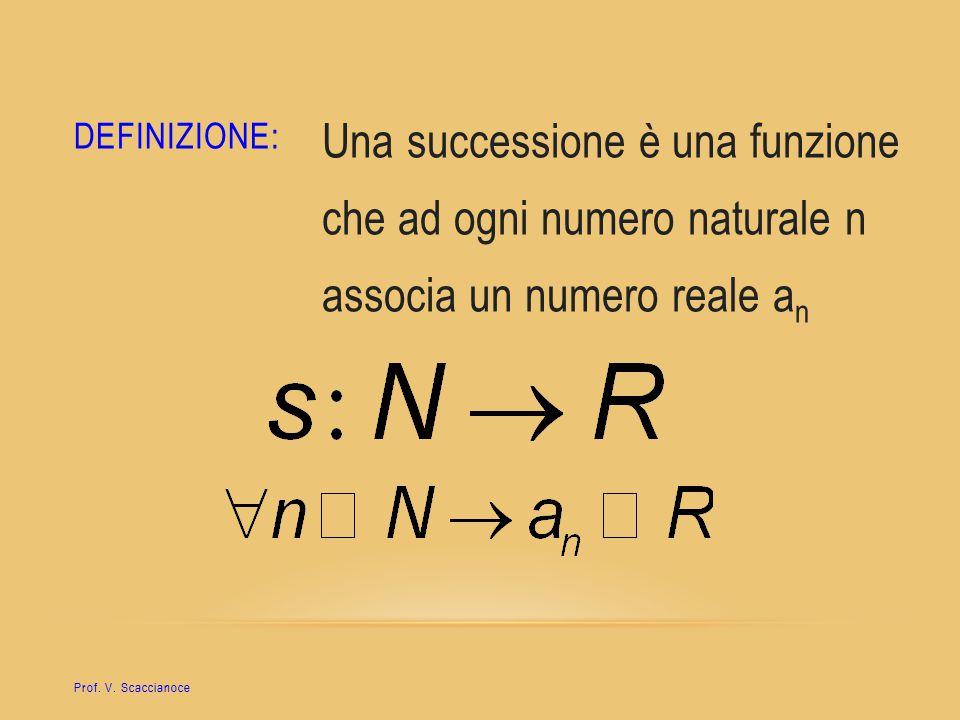 DEFINIZIONE: Una successione è una funzione che ad ogni numero naturale n associa un numero reale a n Prof. V. Scaccianoce