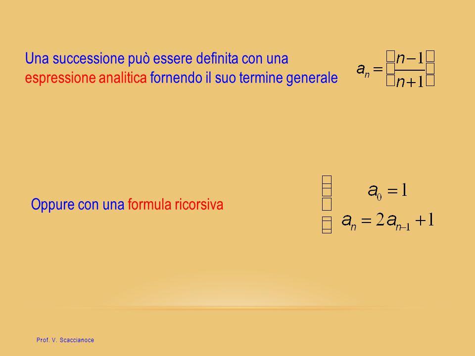 Una successione può essere definita con una espressione analitica fornendo il suo termine generale Oppure con una formula ricorsiva Prof. V. Scacciano