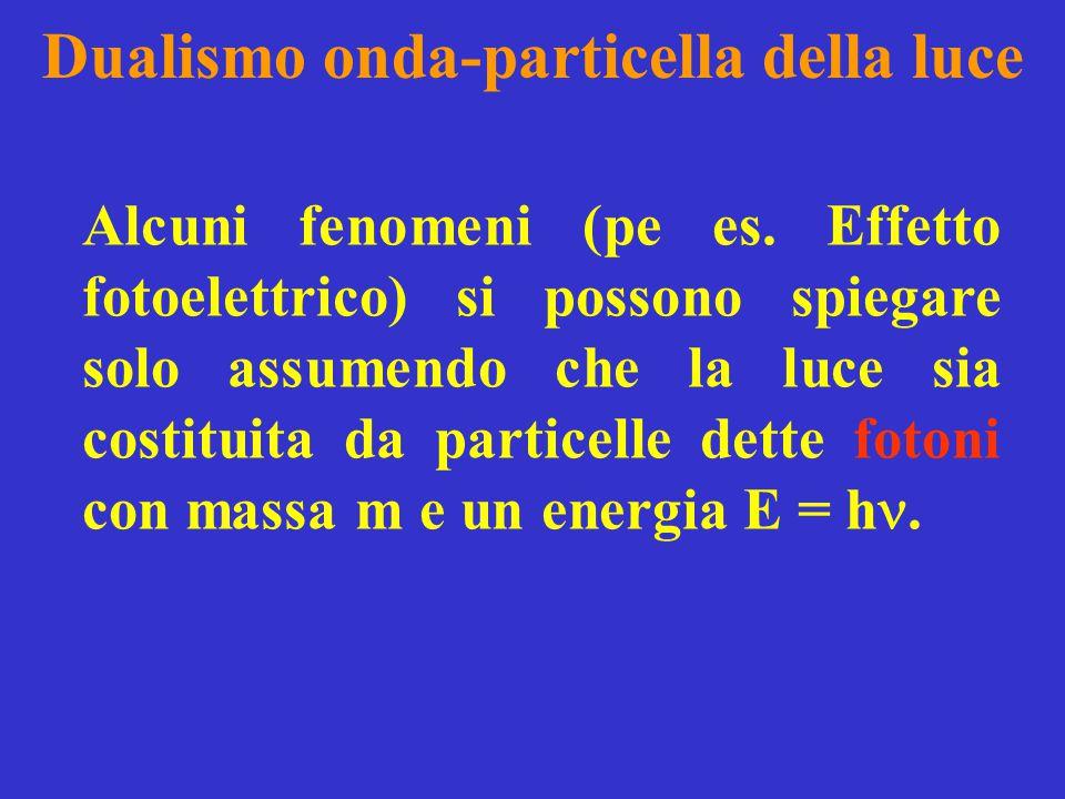 Alcuni fenomeni (pe es. Effetto fotoelettrico) si possono spiegare solo assumendo che la luce sia costituita da particelle dette fotoni con massa m e