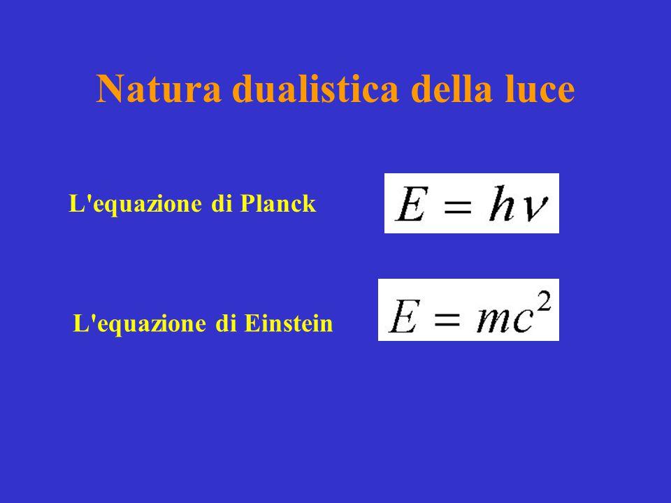 Natura dualistica della luce L equazione di Planck L equazione di Einstein