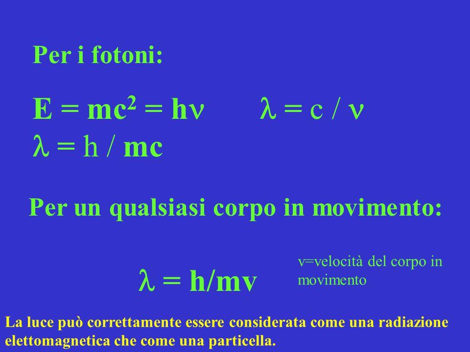 E = mc 2 = h  = c / = h / mc Per i fotoni: Per un qualsiasi corpo in movimento: = h/mv v=velocità del corpo in movimento La luce può correttamente essere considerata come una radiazione elettomagnetica che come una particella.