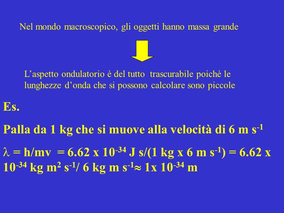 Es. Palla da 1 kg che si muove alla velocità di 6 m s -1 = h/mv = 6.62 x 10 -34 J s/(1 kg x 6 m s -1 ) = 6.62 x 10 -34 kg m 2 s -1 / 6 kg m s -1  1x