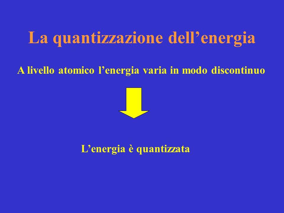 La quantizzazione dell'energia A livello atomico l'energia varia in modo discontinuo L'energia è quantizzata
