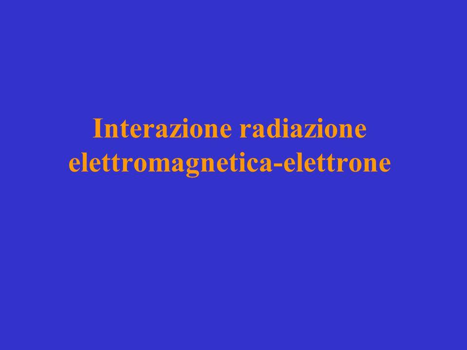 Interazione radiazione elettromagnetica-elettrone
