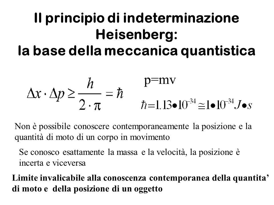Non è possibile conoscere contemporaneamente la posizione e la quantità di moto di un corpo in movimento p=mv Il principio di indeterminazione Heisenberg: la base della meccanica quantistica Limite invalicabile alla conoscenza contemporanea della quantita' di moto e della posizione di un oggetto Se conosco esattamente la massa e la velocità, la posizione è incerta e viceversa