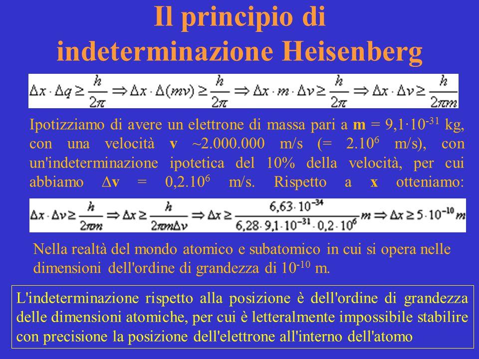 Il principio di indeterminazione Heisenberg Nella realtà del mondo atomico e subatomico in cui si opera nelle dimensioni dell ordine di grandezza di 10 -10 m.
