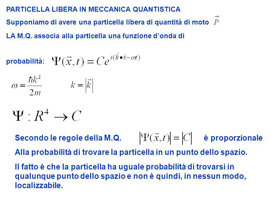 PARTICELLA LIBERA IN MECCANICA QUANTISTICA Supponiamo di avere una particella libera di quantità di moto LA M.Q.