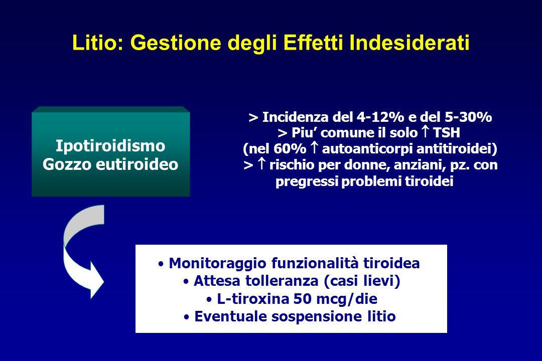 Ipotiroidismo Gozzo eutiroideo > Incidenza del 4-12% e del 5-30% > Piu' comune il solo  TSH (nel 60%  autoanticorpi antitiroidei) >  rischio per do