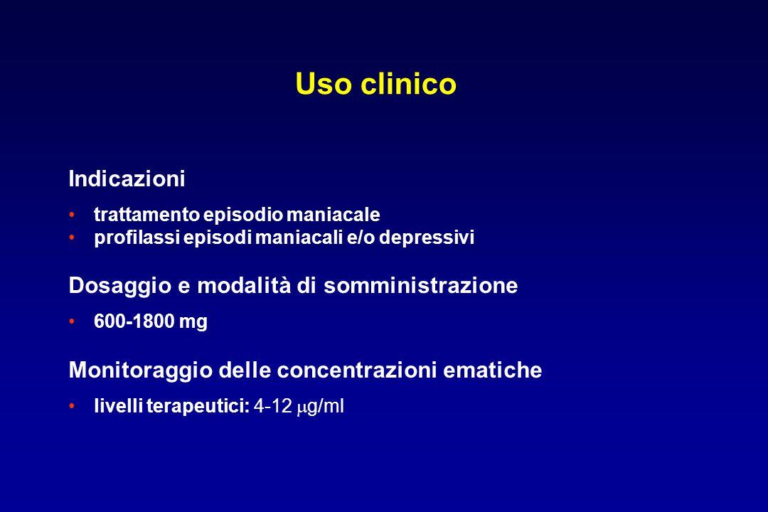 Uso clinico Indicazioni trattamento episodio maniacale profilassi episodi maniacali e/o depressivi Dosaggio e modalità di somministrazione 600-1800 mg