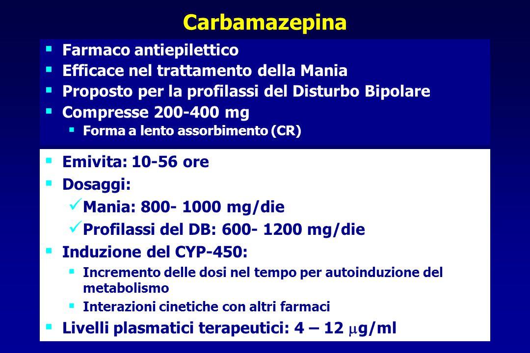 Carbamazepina  Farmaco antiepilettico  Efficace nel trattamento della Mania  Proposto per la profilassi del Disturbo Bipolare  Compresse 200-400 m