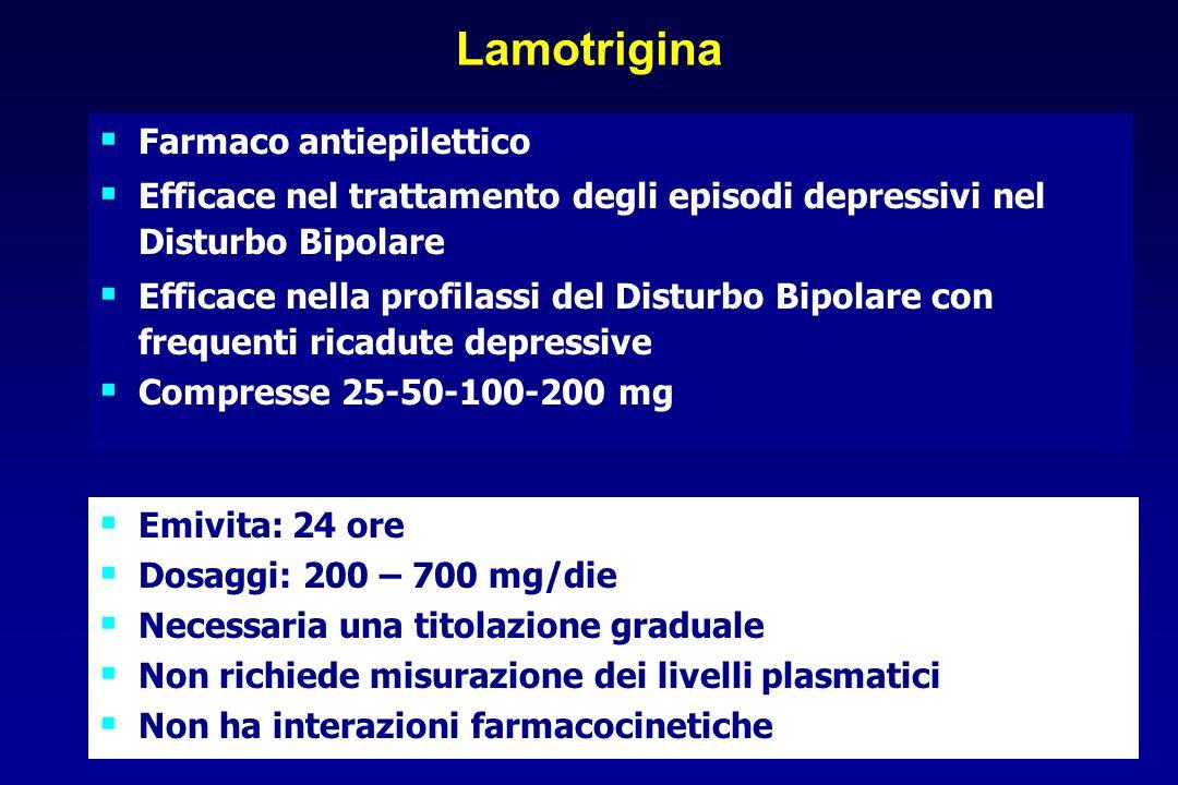 Lamotrigina  Farmaco antiepilettico  Efficace nel trattamento degli episodi depressivi nel Disturbo Bipolare  Efficace nella profilassi del Disturb