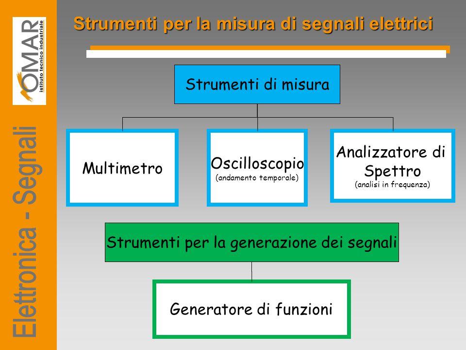 Strumenti per la misura di segnali elettrici Strumenti di misura Multimetro Oscilloscopio (andamento temporale) Strumenti per la generazione dei segna