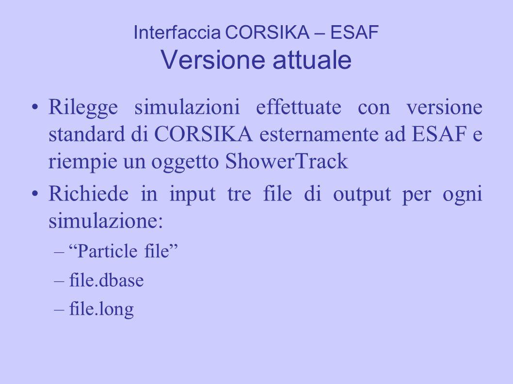 Interfaccia CORSIKA – ESAF Versione attuale Rilegge simulazioni effettuate con versione standard di CORSIKA esternamente ad ESAF e riempie un oggetto